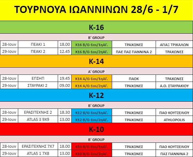 1i_2i_Ag_Ioannina